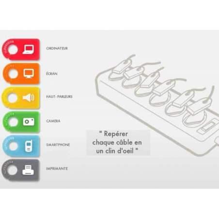 Etiquettes pour câbles connectique